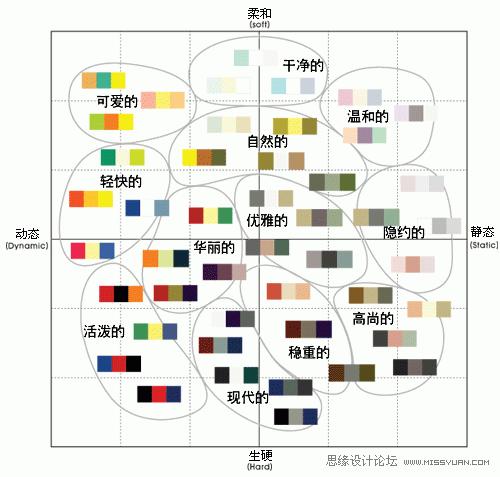 石家庄网站设计,石家庄网站建设,色彩搭配