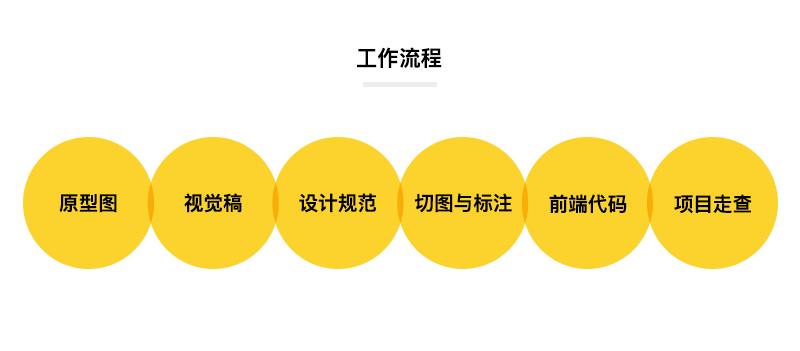 石家庄网站建设,网站设计